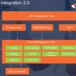 SynTouch-Integration-2.0